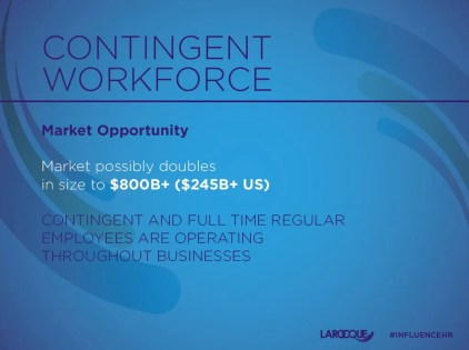 Contingent workforce blog post growth to 800