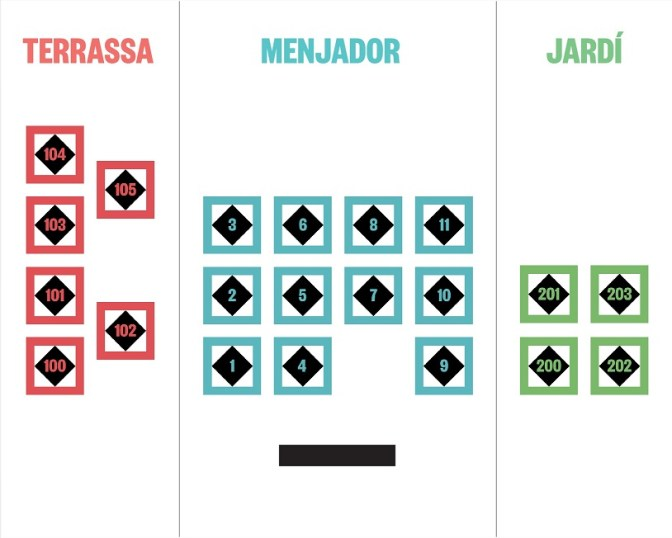Mapa de mesas de La Rosaleda
