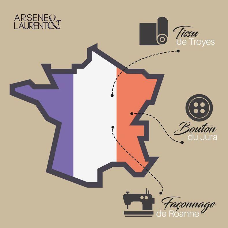 Arsene Et laurent Made IN France.jpg