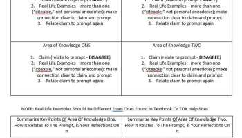 English Essay Writing Examples Were Encouraging Students To Use This Outline For  Tok Essays What Is Thesis In Essay also Research Proposal Essay Example New Theory Of Knowledge Essay Prompts Are Out  Larry Ferlazzos  Essay Topics High School