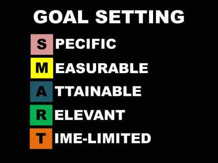 Image by Dena Smart Goal Setting