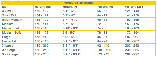 Wiggle Wetsuit - Størrelsesguide