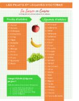 fruits et légumes de saison OCTOBRE par la saison en cuisine