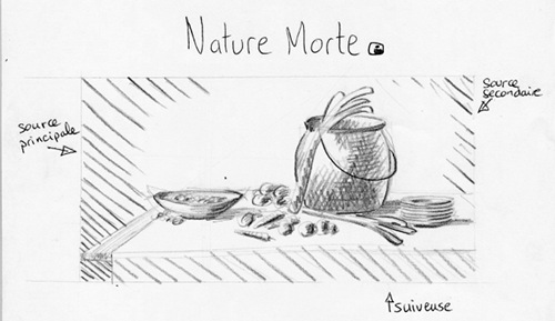 Croquis de la nature morte