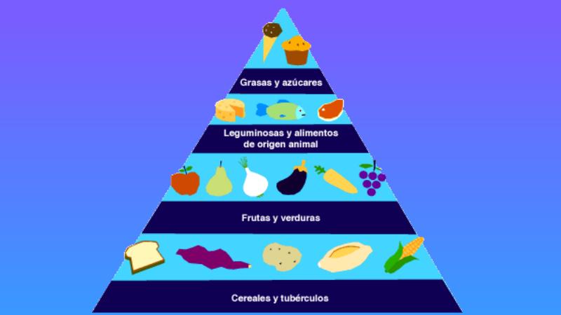 Perder Peso Con Una Dieta Saludable