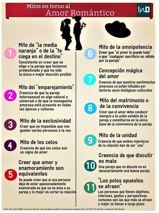 mitos_amor_romantico