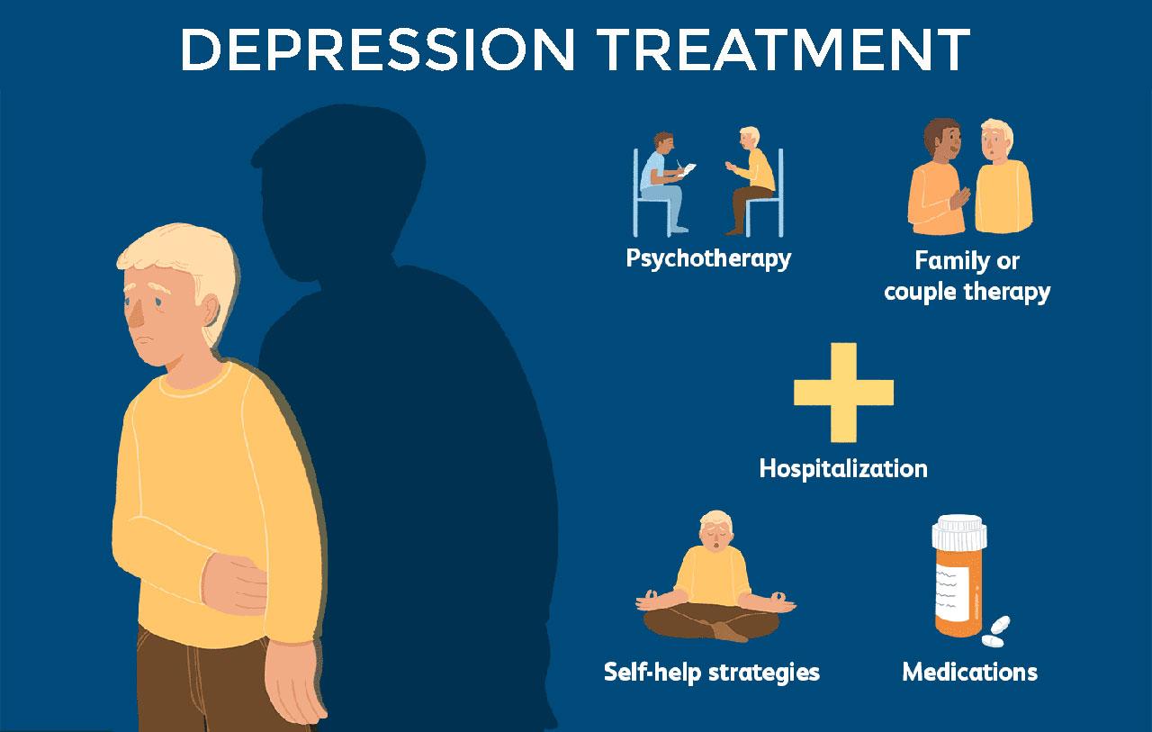 Depression-Treatment