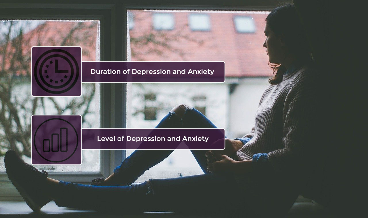 Duration-and-Level-of-Depression-and-Anxiety