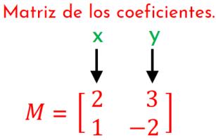 construcción de la matriz de coeficientes