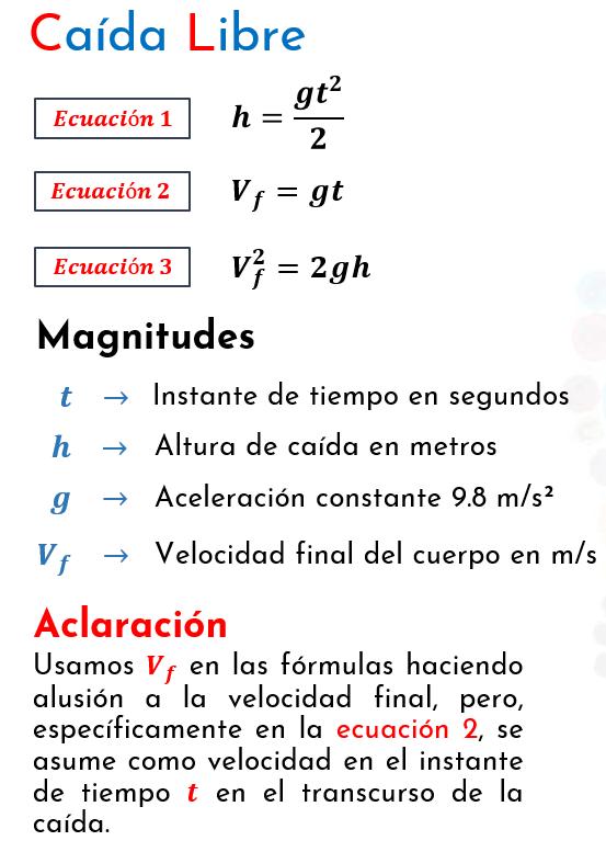 Magnitudes y ecuaciones de la caída libre