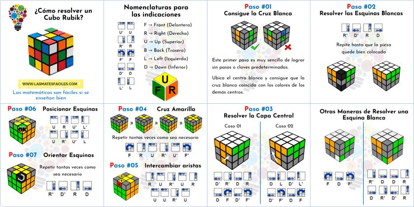 Cómo Resolver Un Cubo Rubik Mates Fáciles