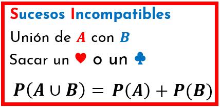 fórmula de la unión de sucesos incompatibles