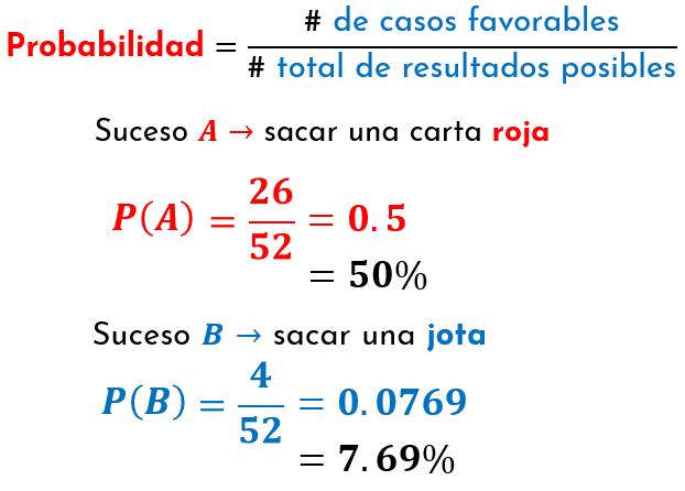 fórmula generala de la probabilidad de ocurrencia de un suceso, aplicada al suceso A y B, roja y jota