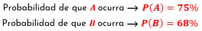 probabilidad de que A y B ocurran