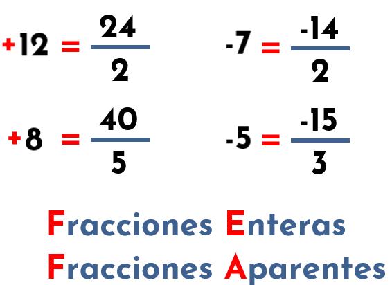 fracciones enteras o fracciones aparentes