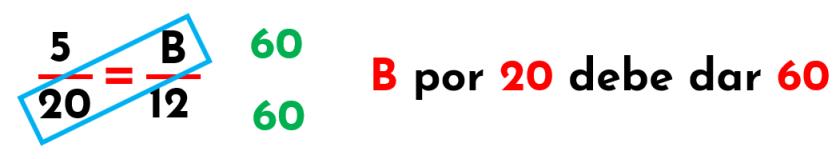 solución de la proporción con el valor de B