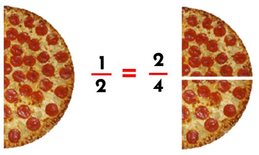 ejemplo de fracciones equivalentes