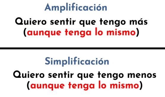 fracciones equivalentes - amplificación y simplificación