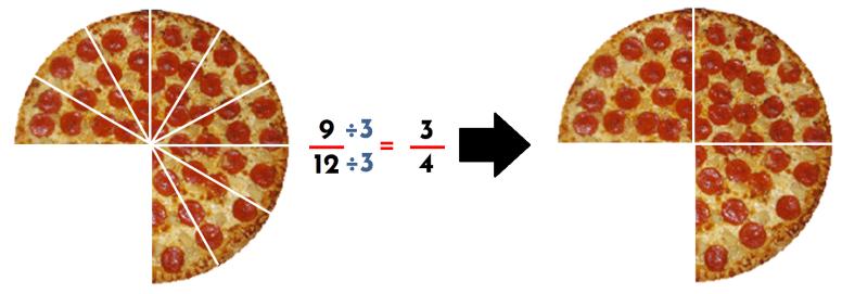 simplificar entre tres