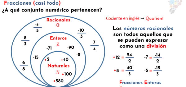 conjunto de los números racionales