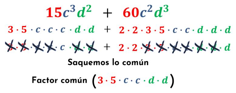 sacando el factor común del segundo ejemplo