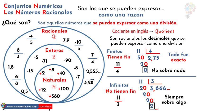 qué son los números racionales