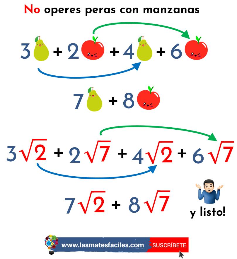 suma y resta de radicales - peras y manzanas