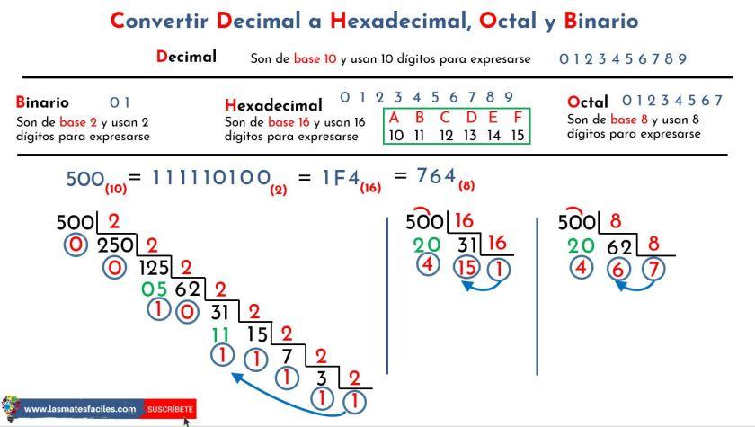 decimal a hexadecimal
