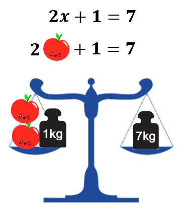 ecuaciones para niños