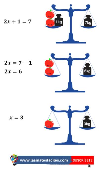 despeje de ecuaciones para niños