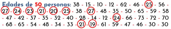 conteo de frecuencia absoluta del segundo intervalo
