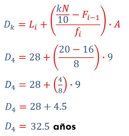 ejemplo calcular el decil cuatro (D4)