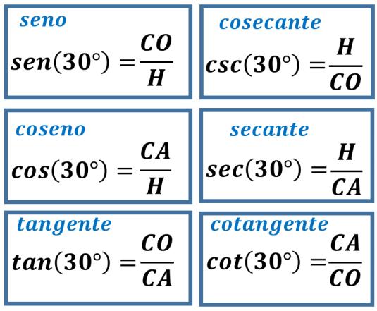 fórmulas de las razones trigonométricas