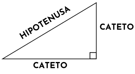 lados de un triángulo rectángulo