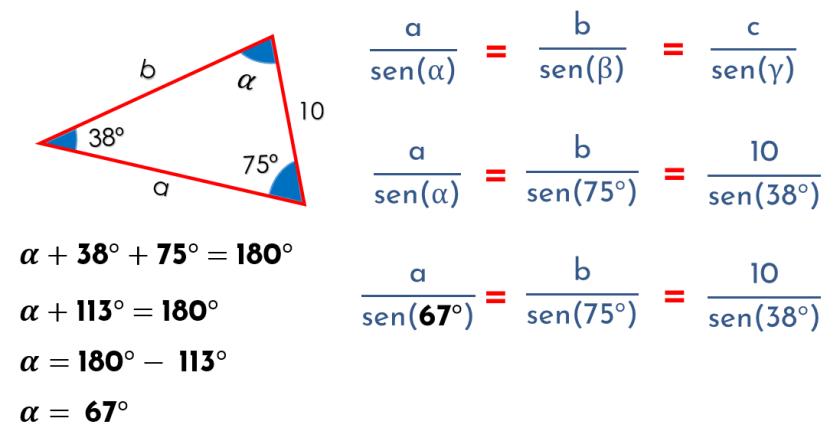 resolución de triángulos por ley del seno