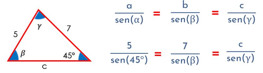 ley del seno para resolver triángulos