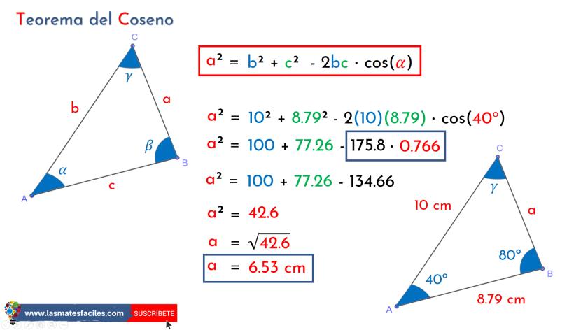 el teorema del coseno - ejemplo paso a paso