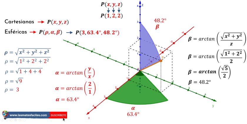 coordenadas cilíndricas y esféricas
