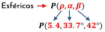 coordenada esférica a cartesiana ejemplo resuelto