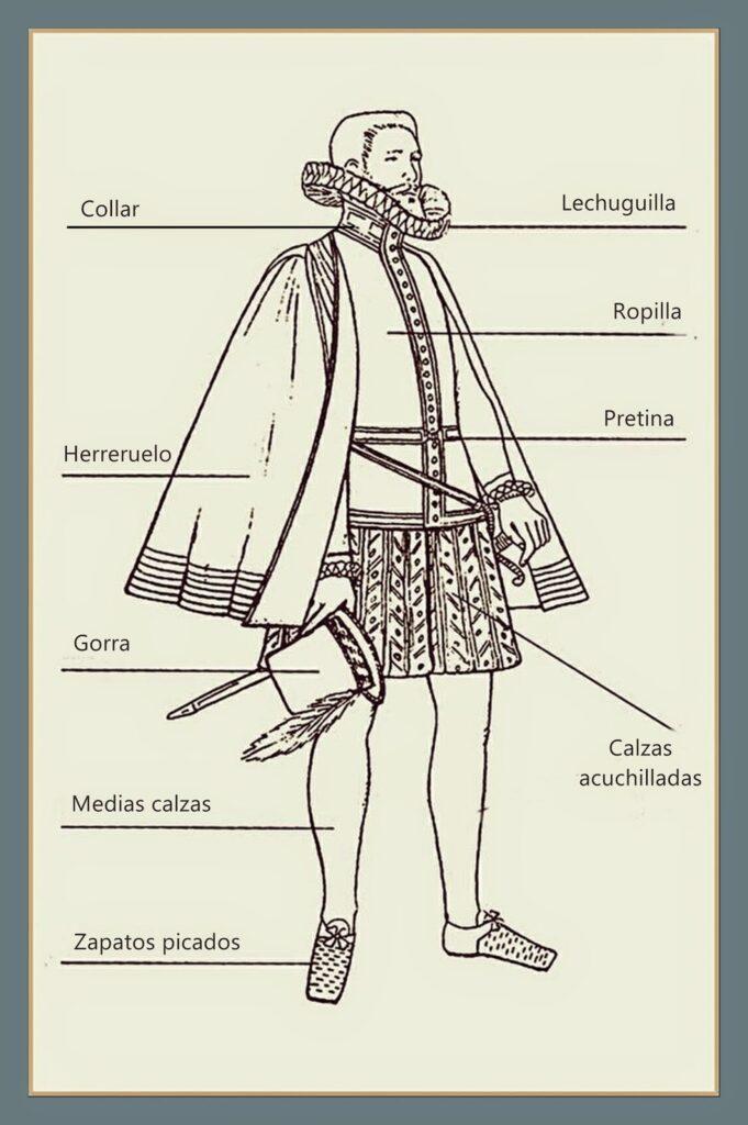 Vestimenta de la epoca de Isabel de Castilla