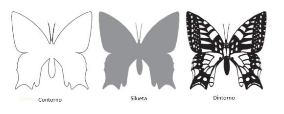 La forma en las artes plásticas. Características de la forma en el arte