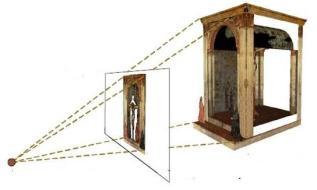 La Trinidad Masaccio perspectiva