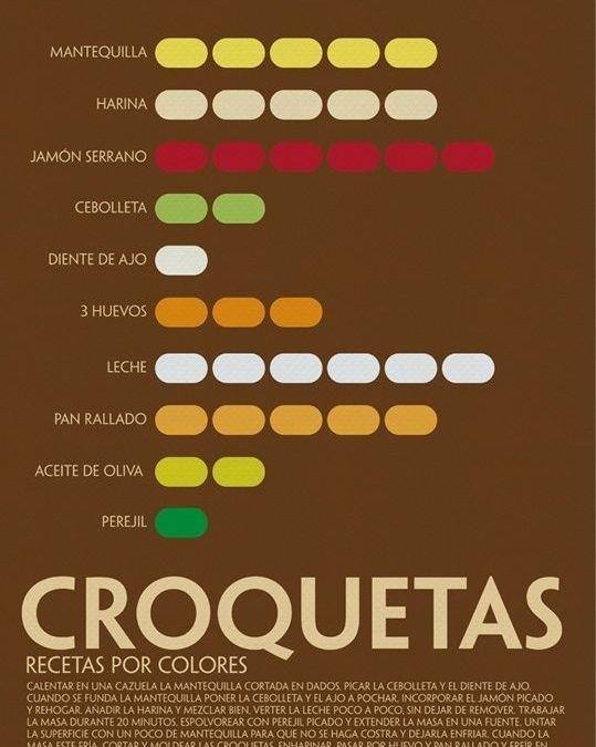 Infografía – Croquetas