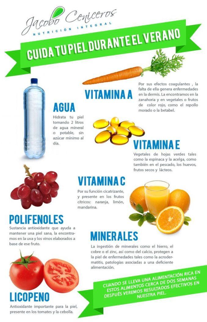 cuida tu piel verano