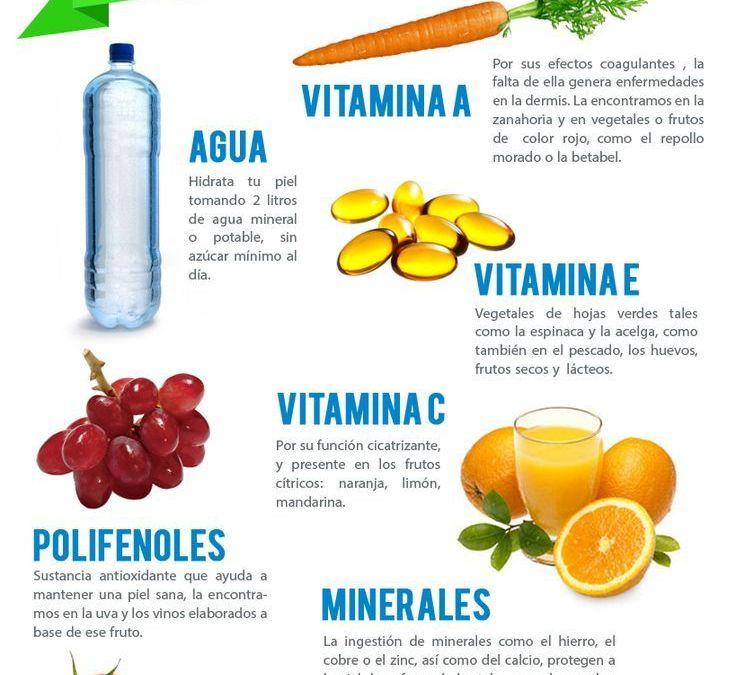 Infografía – Cuida tu piel durante el verano