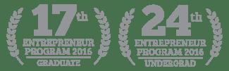 Statistics and awards of the Lassonde Entrepreneur Institute at the University of Utah.