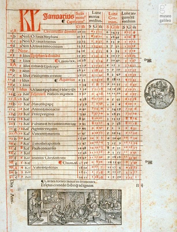 Il Calendario Giuliano.Calendario Giuliano La Storia Viva Archeologia