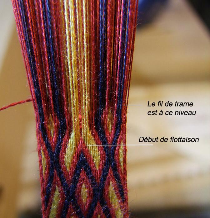 La tecnica di lavorazione a fili flottanti durante la replica dellla passamaneria di Bathilde da Chelles. (Foto: mickytissages.files.wordpress.com)