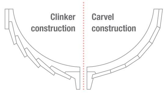 costruzione con tecnica clinker e carvel