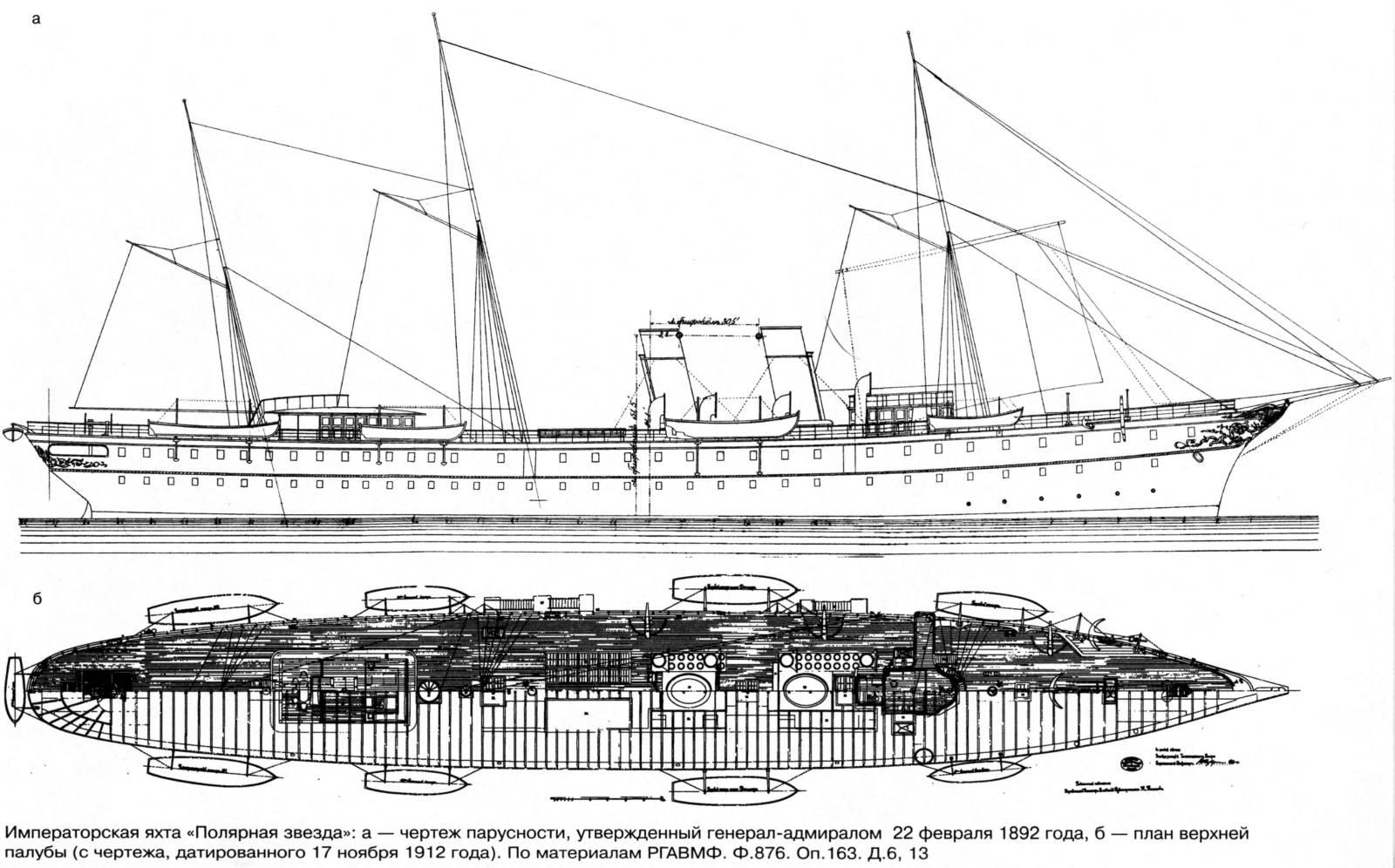 Tsars Yacht